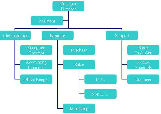 企业制度实施步骤